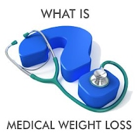 What is Medical Weight Loss