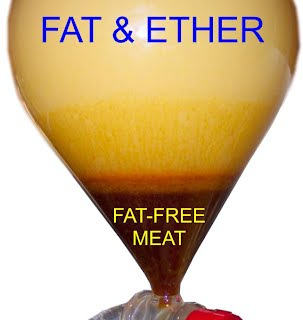 eTHER EXTRACTION OF FAT